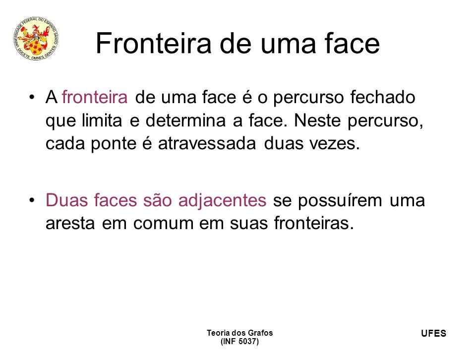 UFES Teoria dos Grafos (INF 5037) Fronteira de uma face A fronteira de uma face é o percurso fechado que limita e determina a face. Neste percurso, ca
