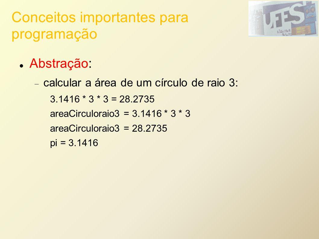 Conceitos importantes para programação Generalização: calcular a área de um círculo de raio 3: pi = 3.1416 r = 3 areaCirculoraio3 = pi * r * r Parametrização: pi = 3.1416 areaCirculo r = pi * r * r