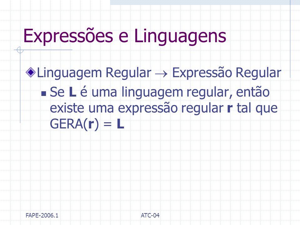 FAPE-2006.1ATC-04 Expressões e Linguagens Linguagem Regular Expressão Regular Se L é uma linguagem regular, então existe uma expressão regular r tal q