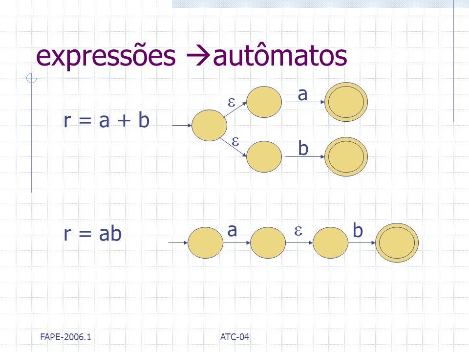 FAPE-2006.1ATC-04 expressões autômatos r = ab r = a + b a a b b