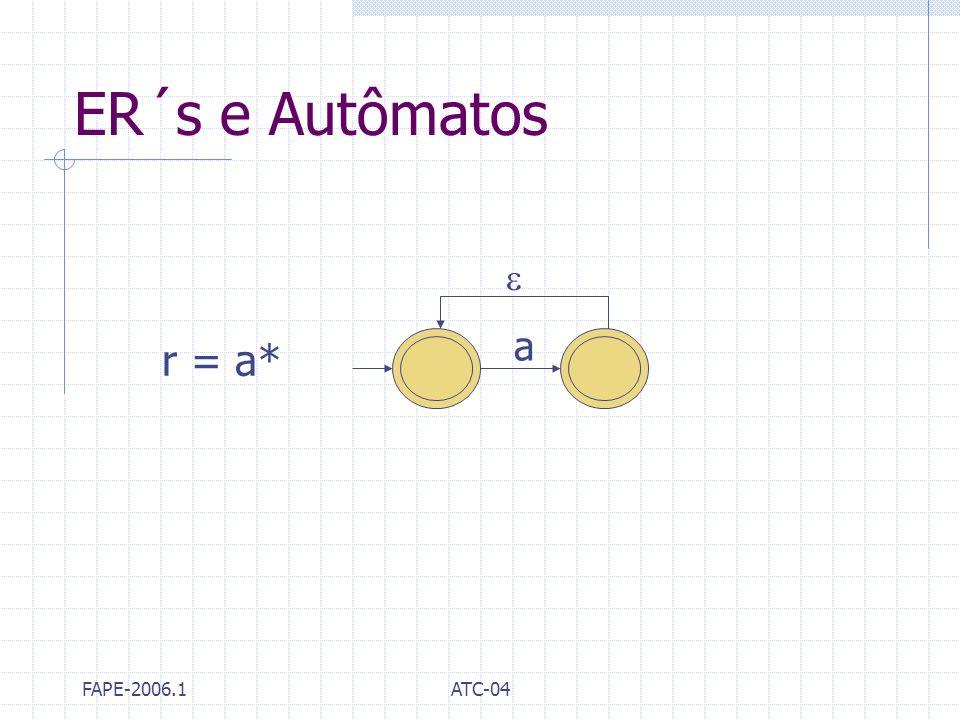 FAPE-2006.1ATC-04 ER´s e Autômatos r = a* a