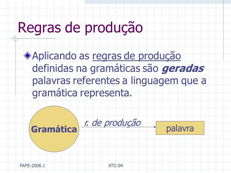 FAPE-2006.1ATC-04 Regras de produção Aplicando as regras de produção definidas na gramáticas são geradas palavras referentes a linguagem que a gramáti