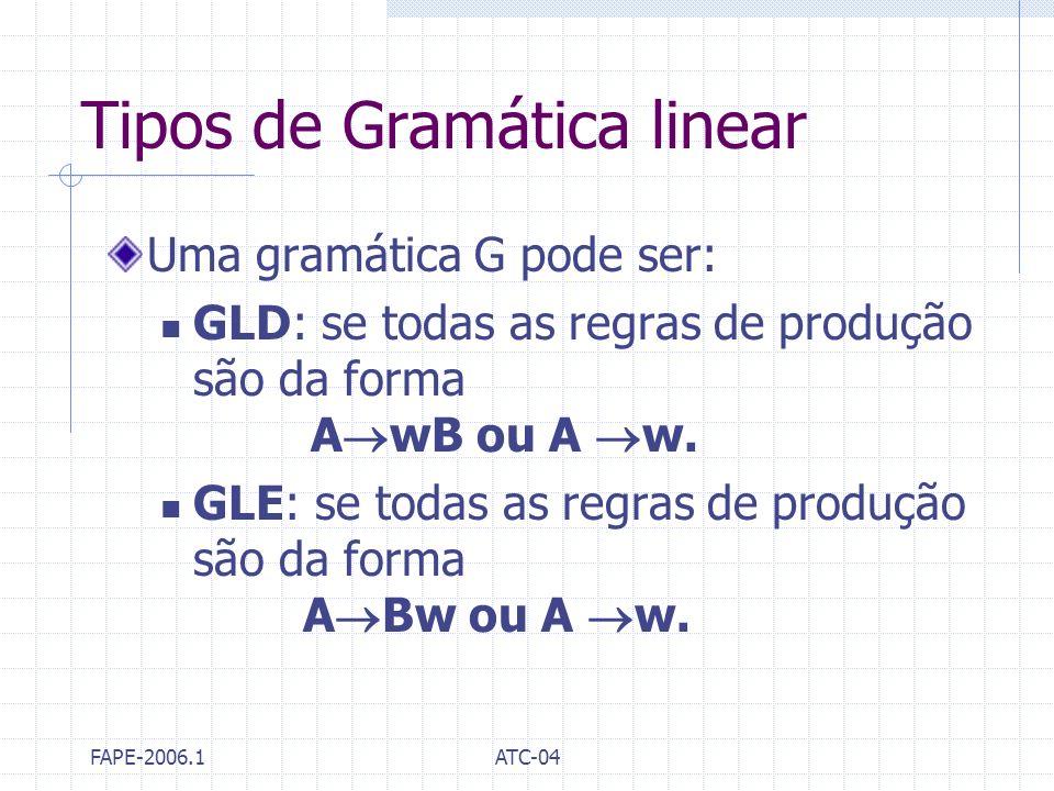 FAPE-2006.1ATC-04 Tipos de Gramática linear Uma gramática G pode ser: GLD: se todas as regras de produção são da forma A wB ou A w. GLE: se todas as r