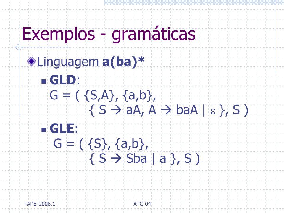 FAPE-2006.1ATC-04 Exemplos - gramáticas Linguagem a(ba)* GLD: G = ( {S,A}, {a,b}, { S aA, A baA | }, S ) GLE: G = ( {S}, {a,b}, { S Sba | a }, S )