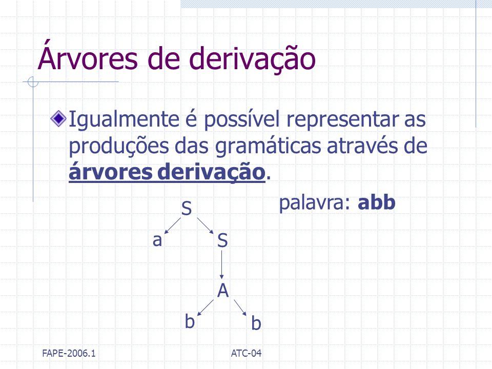 FAPE-2006.1ATC-04 Árvores de derivação Igualmente é possível representar as produções das gramáticas através de árvores derivação. S a S A b b palavra