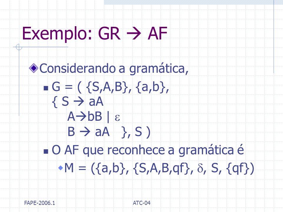FAPE-2006.1ATC-04 Exemplo: GR AF Considerando a gramática, G = ( {S,A,B}, {a,b}, { S aA A bB | B aA }, S ) O AF que reconhece a gramática é M = ({a,b}