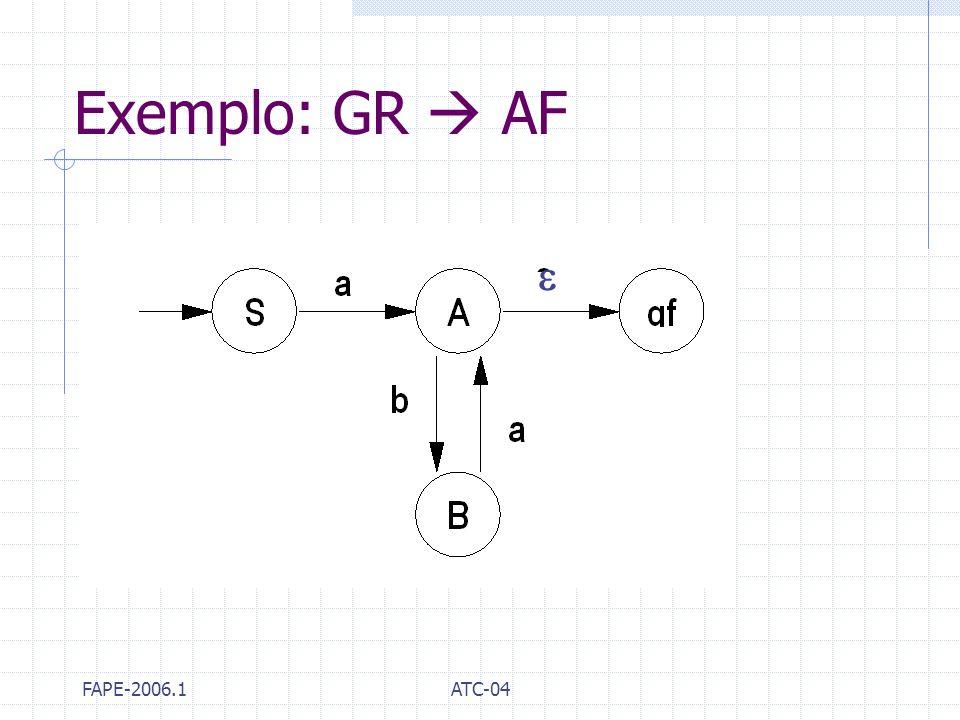 FAPE-2006.1ATC-04 Exemplo: GR AF