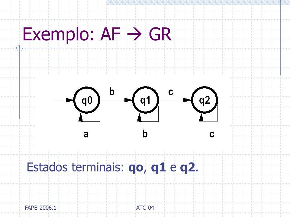 FAPE-2006.1ATC-04 Exemplo: AF GR Estados terminais: qo, q1 e q2.