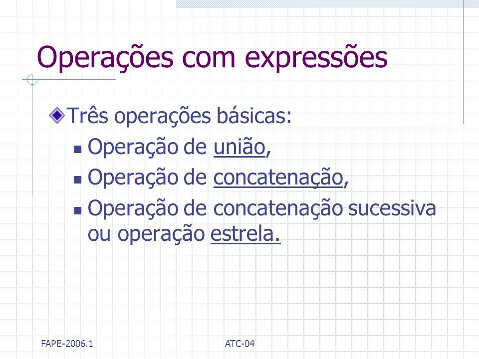 FAPE-2006.1ATC-04 Operações com expressões Três operações básicas: Operação de união, Operação de concatenação, Operação de concatenação sucessiva ou