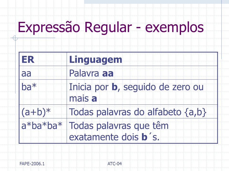 FAPE-2006.1ATC-04 Expressão Regular - exemplos ERLinguagem aaPalavra aa ba*Inicia por b, seguido de zero ou mais a (a+b)*Todas palavras do alfabeto {a