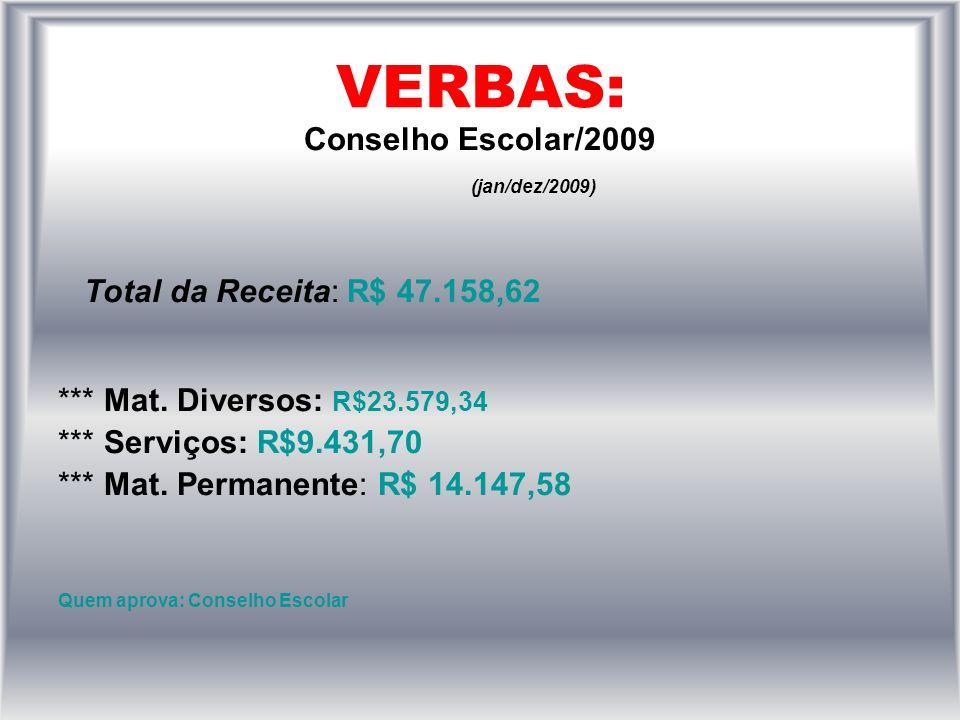 VERBAS: Conselho Escolar/2009 (jan/dez/2009) Total da Receita: R$ 47.158,62 *** Mat.