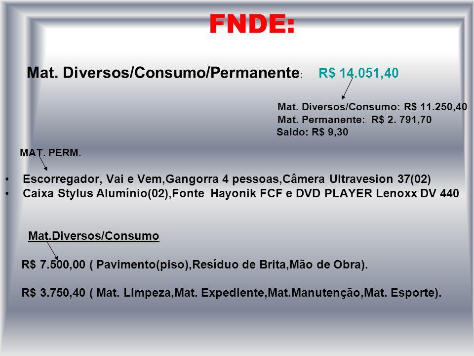 FNDE: Mat. Diversos/Consumo/Permanente : R$ 14.051,40 Mat.