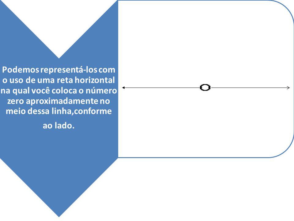 Podemos representá-los com o uso de uma reta horizontal na qual você coloca o número zero aproximadamente no meio dessa linha,conforme ao lado.