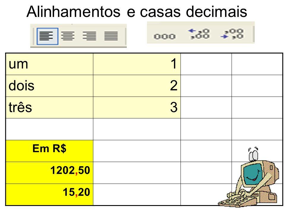 um1 dois2 três3 Em R$ 1202,50 15,20 Alinhamentos e casas decimais
