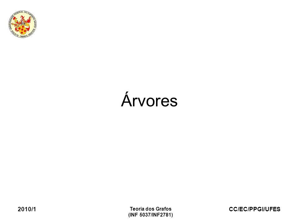 CC/EC/PPGI/UFES 2010/1 Teoria dos Grafos (INF 5037/INF2781) Árvores