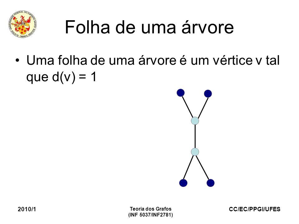 CC/EC/PPGI/UFES 2010/1 Teoria dos Grafos (INF 5037/INF2781) Folha de uma árvore Uma folha de uma árvore é um vértice v tal que d(v) = 1