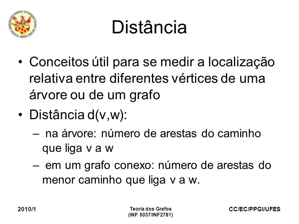 CC/EC/PPGI/UFES 2010/1 Teoria dos Grafos (INF 5037/INF2781) Distância Conceitos útil para se medir a localização relativa entre diferentes vértices de