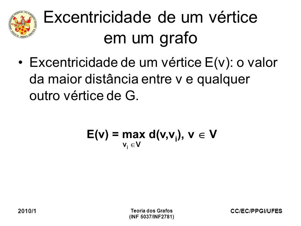 CC/EC/PPGI/UFES 2010/1 Teoria dos Grafos (INF 5037/INF2781) Excentricidade de um vértice em um grafo Excentricidade de um vértice E(v): o valor da mai
