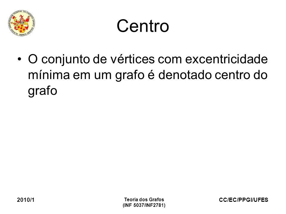 CC/EC/PPGI/UFES 2010/1 Teoria dos Grafos (INF 5037/INF2781) Centro O conjunto de vértices com excentricidade mínima em um grafo é denotado centro do g