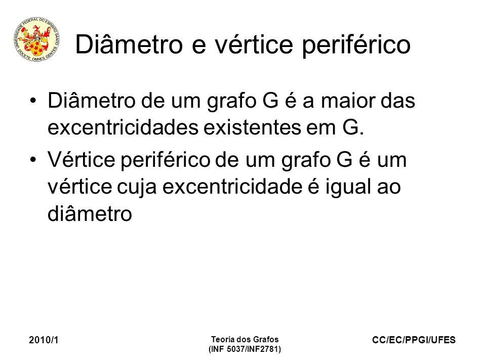 CC/EC/PPGI/UFES 2010/1 Teoria dos Grafos (INF 5037/INF2781) Diâmetro e vértice periférico Diâmetro de um grafo G é a maior das excentricidades existen