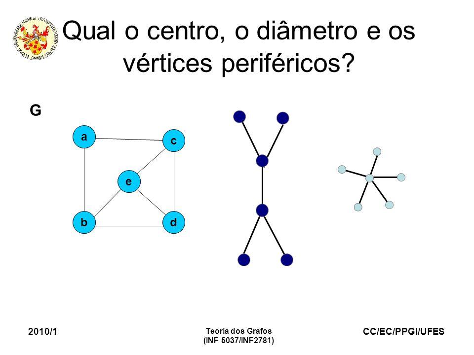 CC/EC/PPGI/UFES 2010/1 Teoria dos Grafos (INF 5037/INF2781) Qual o centro, o diâmetro e os vértices periféricos? e G a b c d