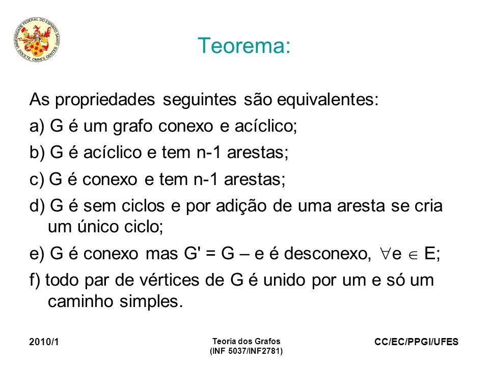 CC/EC/PPGI/UFES 2010/1 Teoria dos Grafos (INF 5037/INF2781) Teorema: As propriedades seguintes são equivalentes: a) G é um grafo conexo e acíclico; b)