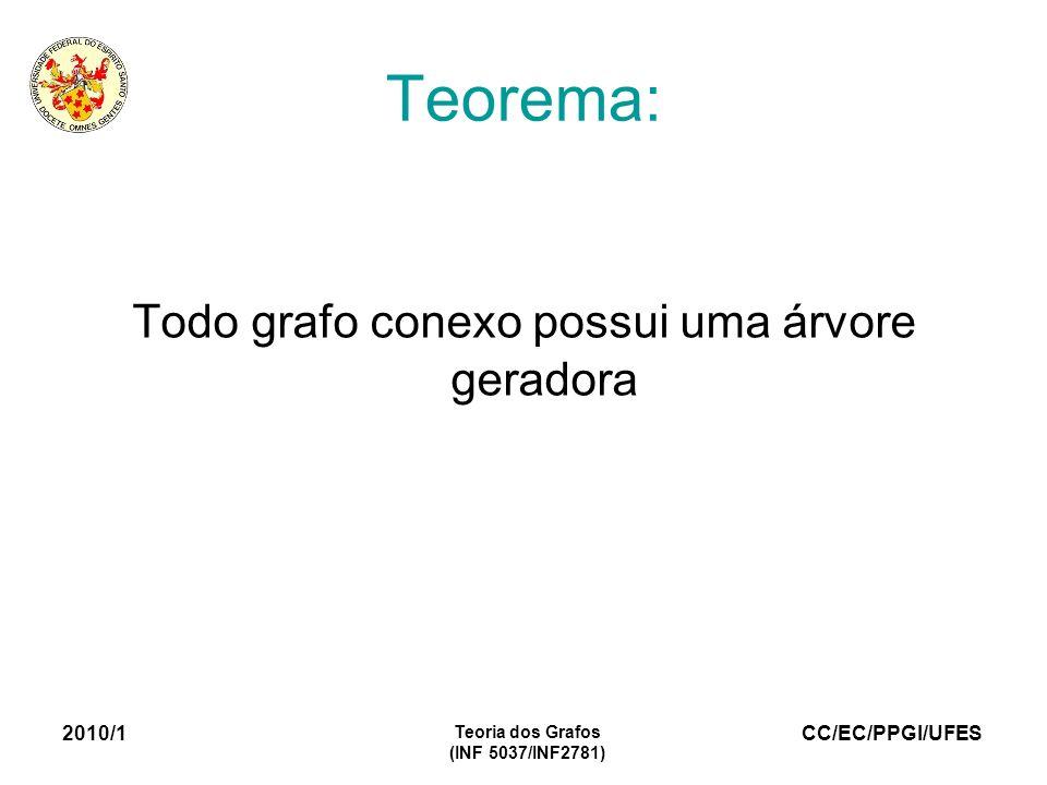 CC/EC/PPGI/UFES 2010/1 Teoria dos Grafos (INF 5037/INF2781) Teorema: Todo grafo conexo possui uma árvore geradora