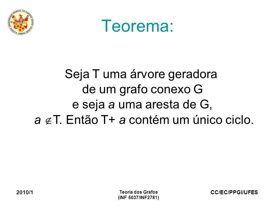CC/EC/PPGI/UFES 2010/1 Teoria dos Grafos (INF 5037/INF2781) Teorema: Seja T uma árvore geradora de um grafo conexo G e seja a uma aresta de G, a T. En