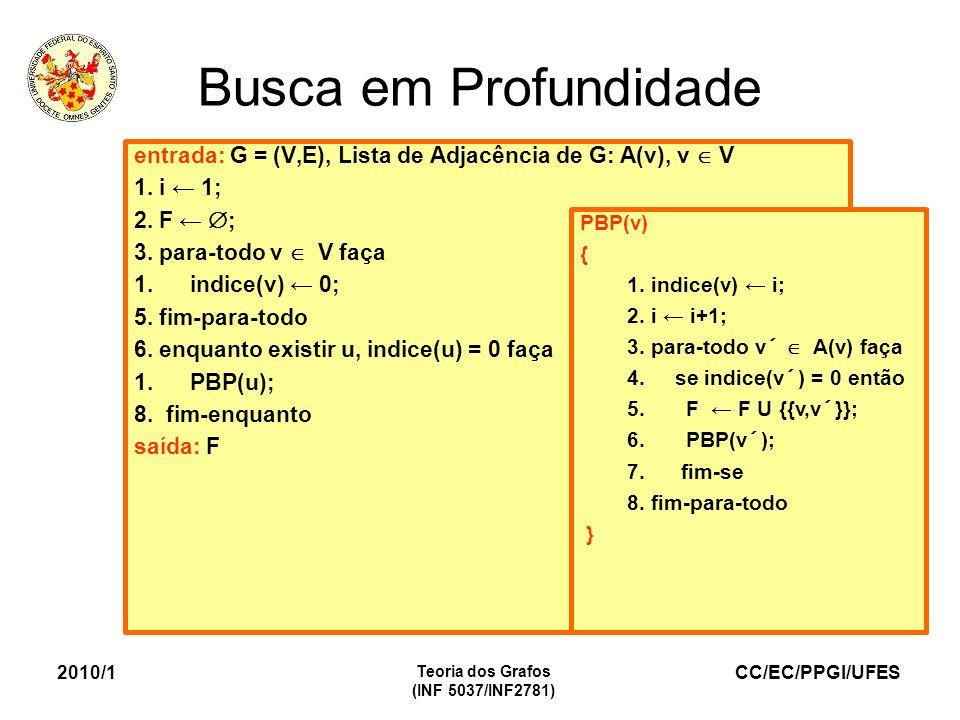 CC/EC/PPGI/UFES 2010/1 Teoria dos Grafos (INF 5037/INF2781) Busca em Profundidade entrada: G = (V,E), Lista de Adjacência de G: A(v), v V 1. i 1; 2. F