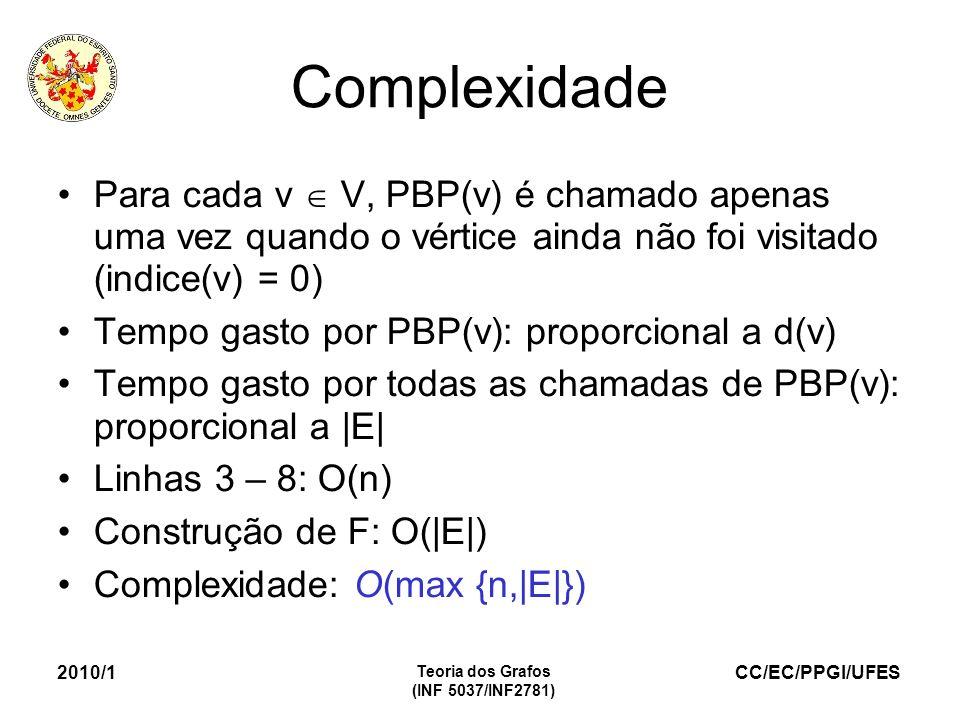 CC/EC/PPGI/UFES 2010/1 Teoria dos Grafos (INF 5037/INF2781) Complexidade Para cada v V, PBP(v) é chamado apenas uma vez quando o vértice ainda não foi