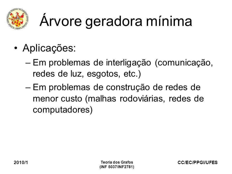 CC/EC/PPGI/UFES 2010/1 Teoria dos Grafos (INF 5037/INF2781) Árvore geradora mínima Aplicações: –Em problemas de interligação (comunicação, redes de lu