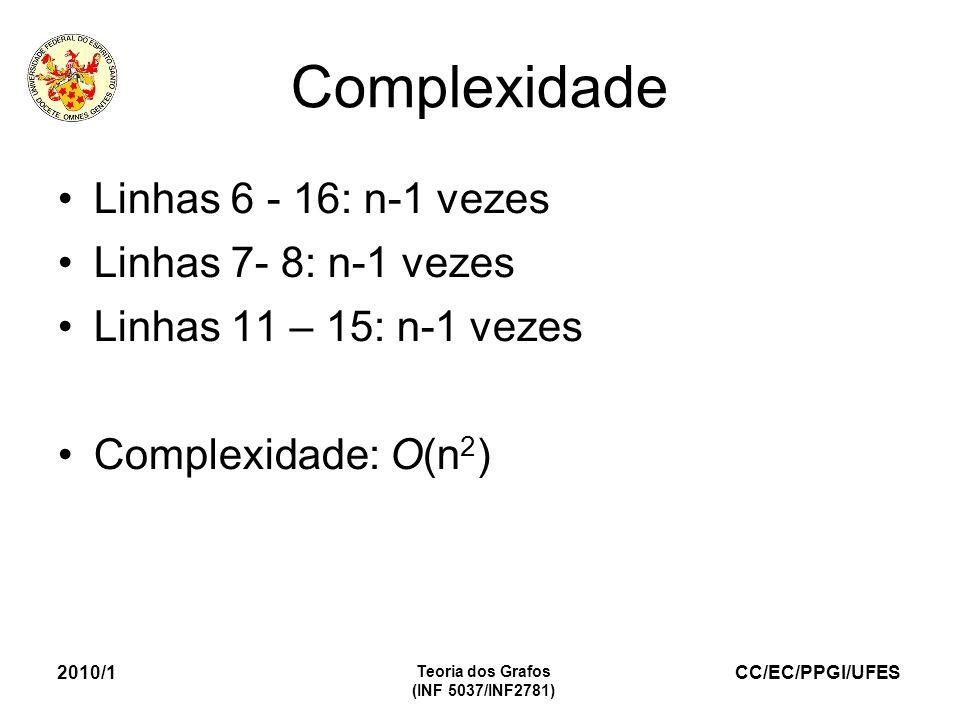 CC/EC/PPGI/UFES 2010/1 Teoria dos Grafos (INF 5037/INF2781) Complexidade Linhas 6 - 16: n-1 vezes Linhas 7- 8: n-1 vezes Linhas 11 – 15: n-1 vezes Com