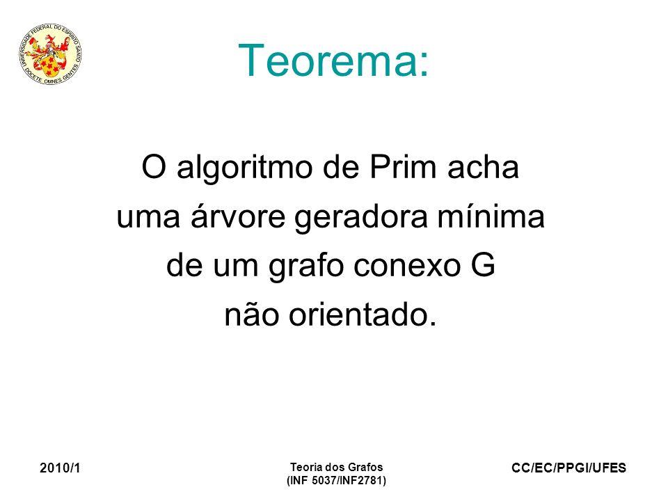 CC/EC/PPGI/UFES 2010/1 Teoria dos Grafos (INF 5037/INF2781) Teorema: O algoritmo de Prim acha uma árvore geradora mínima de um grafo conexo G não orie
