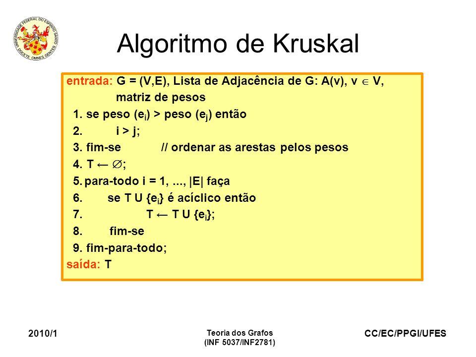CC/EC/PPGI/UFES 2010/1 Teoria dos Grafos (INF 5037/INF2781) Algoritmo de Kruskal entrada: G = (V,E), Lista de Adjacência de G: A(v), v V, matriz de pe