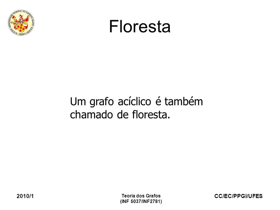 CC/EC/PPGI/UFES 2010/1 Teoria dos Grafos (INF 5037/INF2781) Floresta Um grafo acíclico é também chamado de floresta.