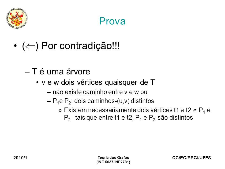 CC/EC/PPGI/UFES 2010/1 Teoria dos Grafos (INF 5037/INF2781) Prova ( ) Por contradição!!! –T é uma árvore v e w dois vértices quaisquer de T –não exist