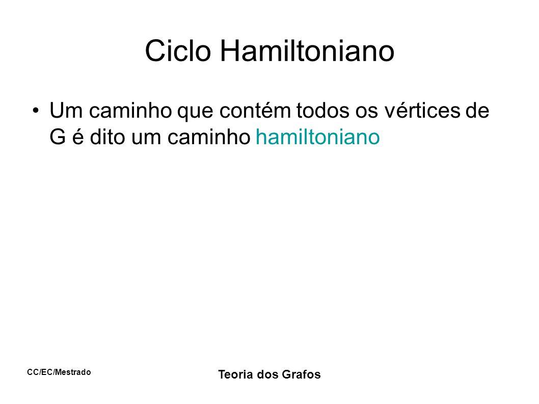 CC/EC/Mestrado Teoria dos Grafos Caminho e Ciclo Hamiltoniano Um caminho que contém todos os vértices de G é dito um caminho hamiltoniano Um ciclo hamiltoniano é um ciclo que contém todos os vértices de G Nem todo grafo conexo possui um ciclo hamiltoniano