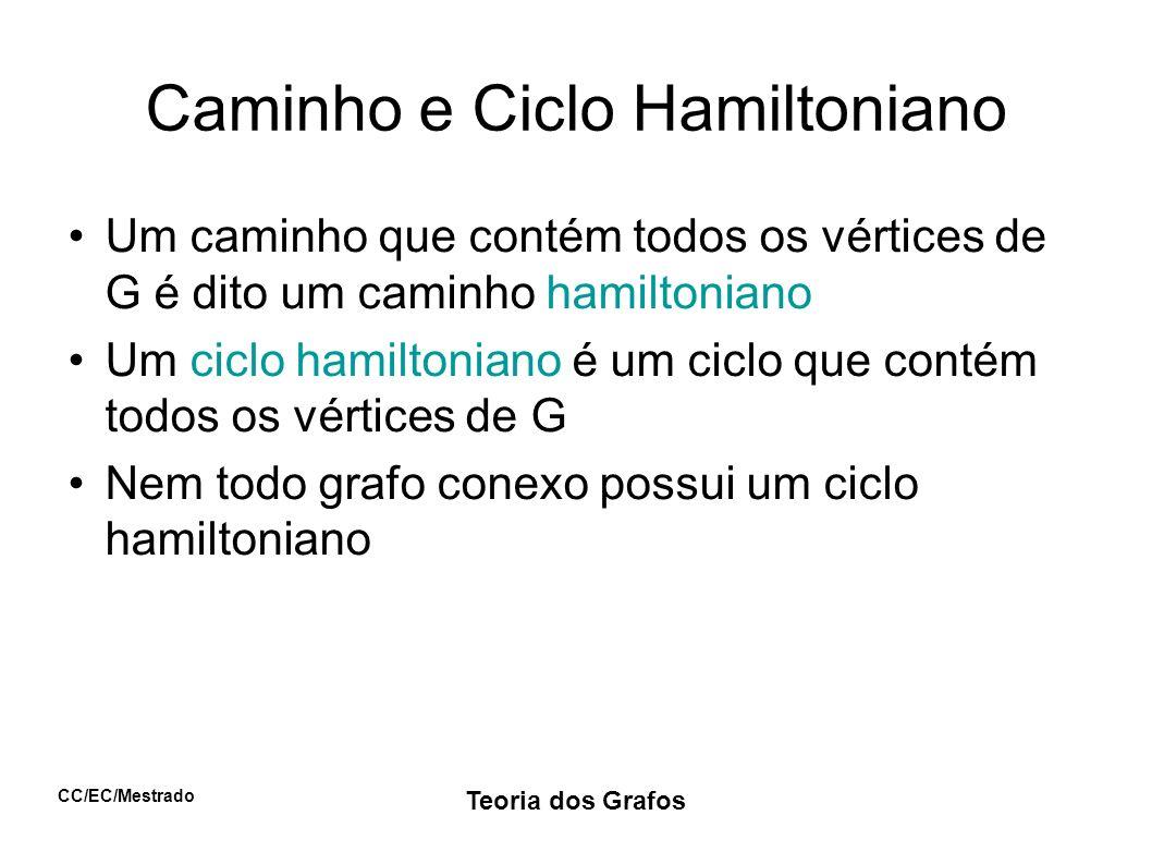 CC/EC/Mestrado Teoria dos Grafos Caminho e Ciclo Hamiltoniano Um caminho que contém todos os vértices de G é dito um caminho hamiltoniano Um ciclo ham