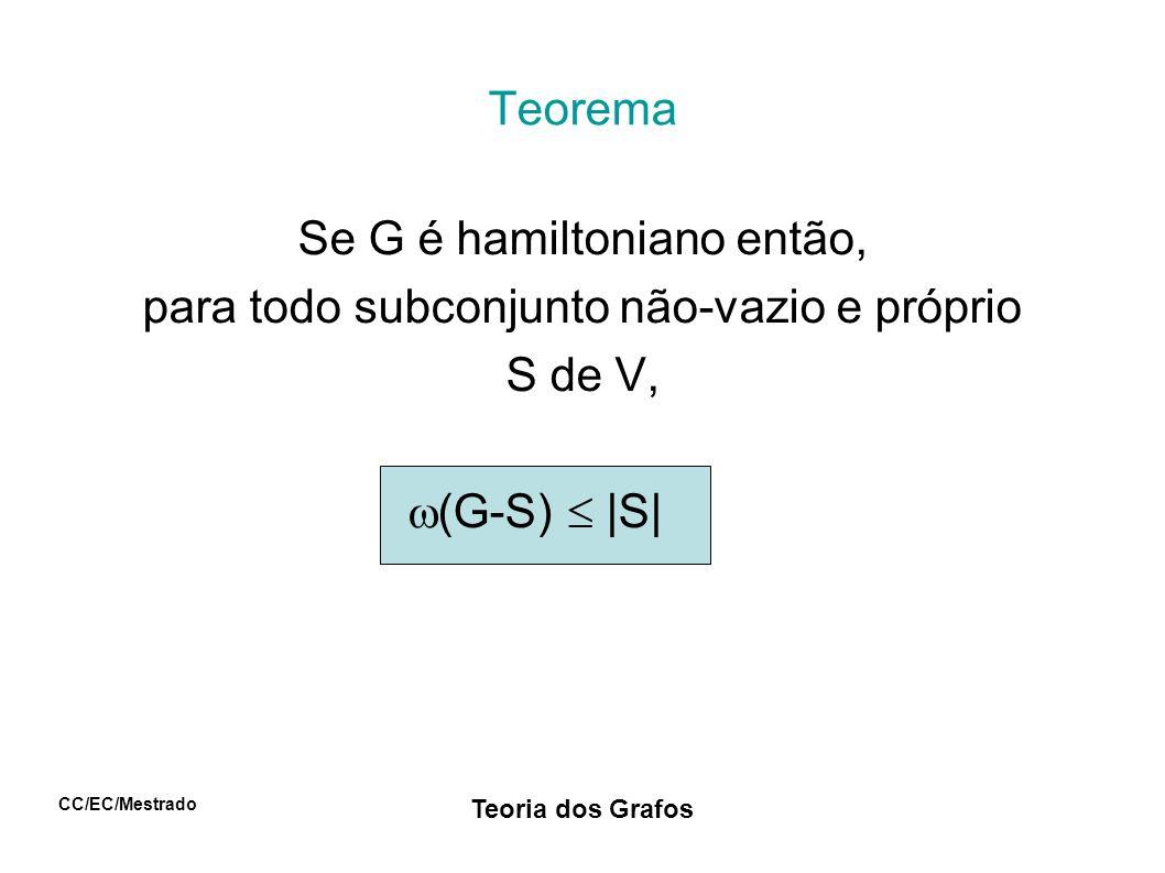CC/EC/Mestrado Teoria dos Grafos Teorema Se G é hamiltoniano então, para todo subconjunto não-vazio e próprio S de V, (G-S) |S|
