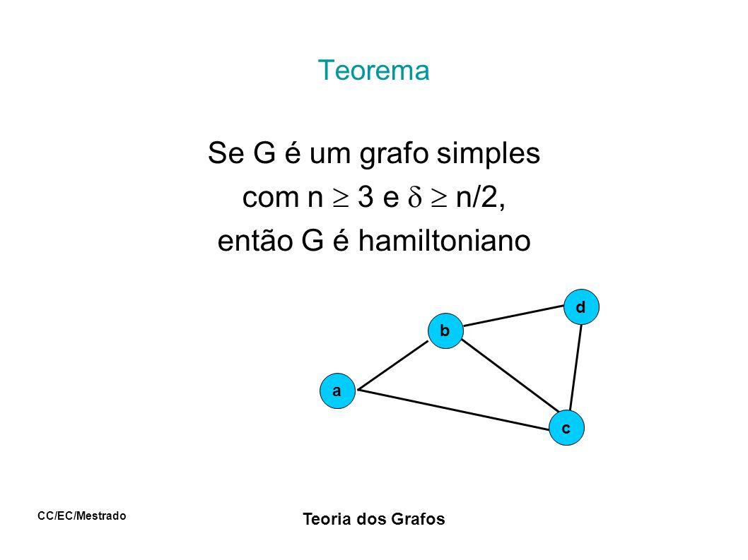 CC/EC/Mestrado Teoria dos Grafos Teorema Se G é um grafo simples com n 3 e n/2, então G é hamiltoniano a d c b