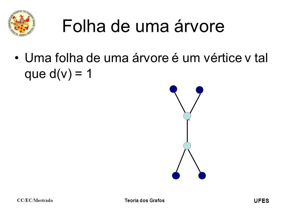 UFES CC/EC/Mestrado Teoria dos Grafos Folha de uma árvore Uma folha de uma árvore é um vértice v tal que d(v) = 1