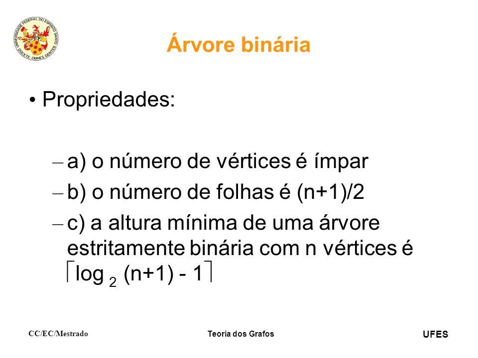 UFES CC/EC/Mestrado Teoria dos Grafos Árvore binária Propriedades: – a) o número de vértices é ímpar – b) o número de folhas é (n+1)/2 – c) a altura m