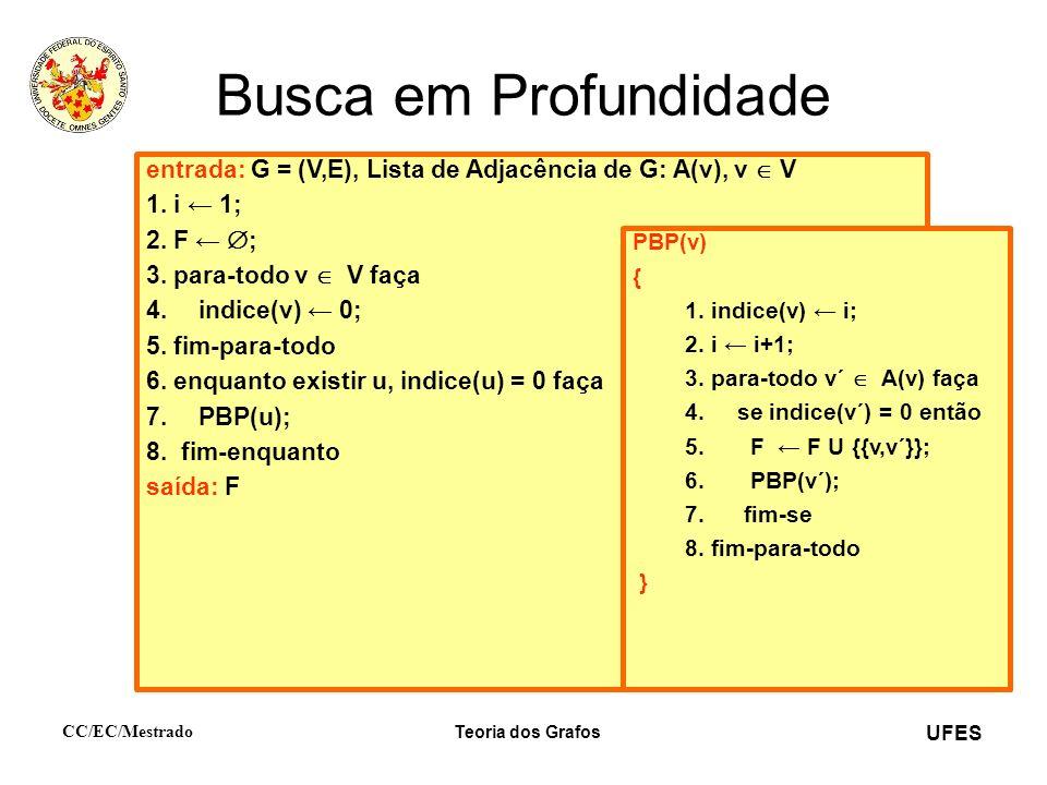 UFES CC/EC/Mestrado Teoria dos Grafos Busca em Profundidade entrada: G = (V,E), Lista de Adjacência de G: A(v), v V 1. i 1; 2. F ; 3. para-todo v V fa