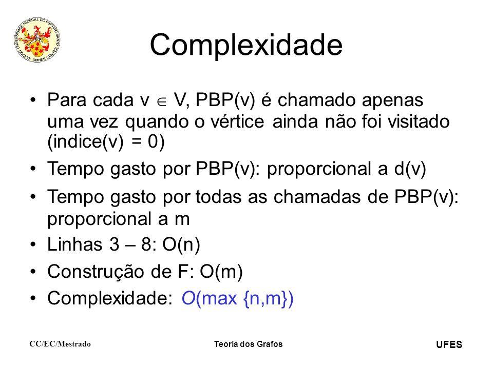 UFES CC/EC/Mestrado Teoria dos Grafos Complexidade Para cada v V, PBP(v) é chamado apenas uma vez quando o vértice ainda não foi visitado (indice(v) =