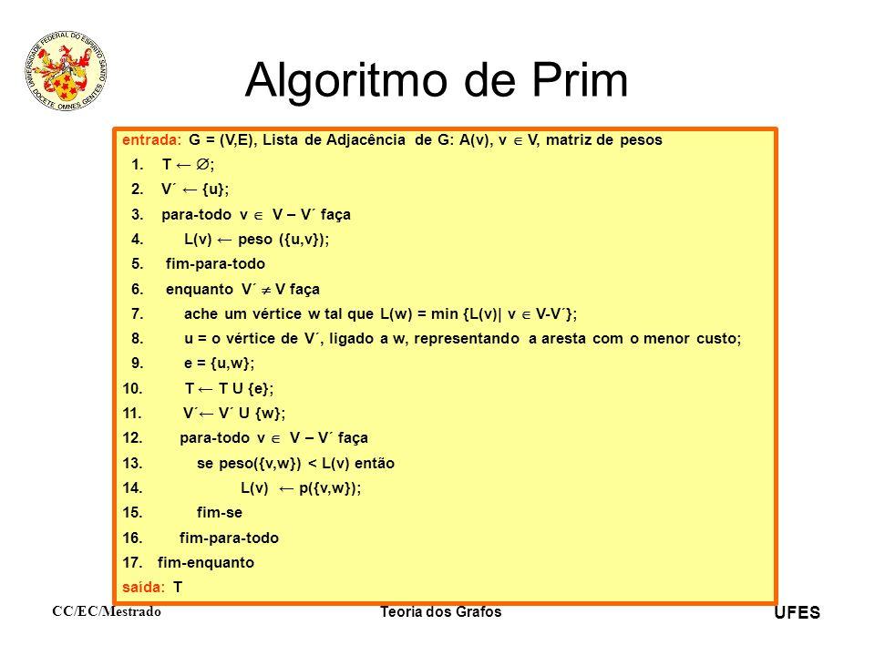 UFES CC/EC/Mestrado Teoria dos Grafos Algoritmo de Prim entrada: G = (V,E), Lista de Adjacência de G: A(v), v V, matriz de pesos 1. T ; 2. V´ {u}; 3.