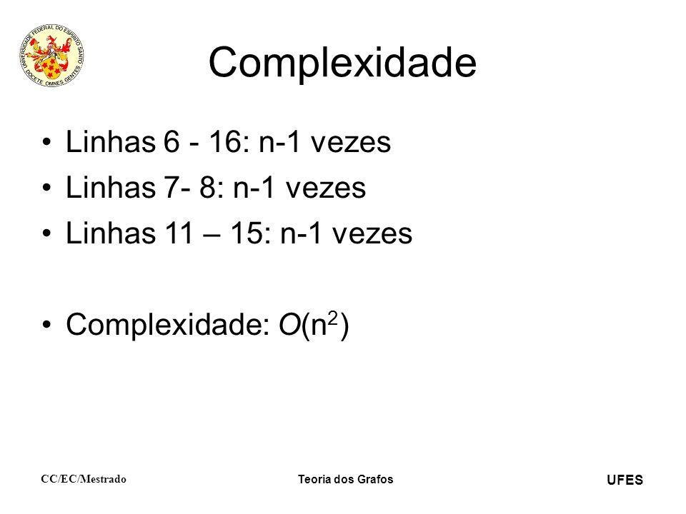 UFES CC/EC/Mestrado Teoria dos Grafos Complexidade Linhas 6 - 16: n-1 vezes Linhas 7- 8: n-1 vezes Linhas 11 – 15: n-1 vezes Complexidade: O(n 2 )
