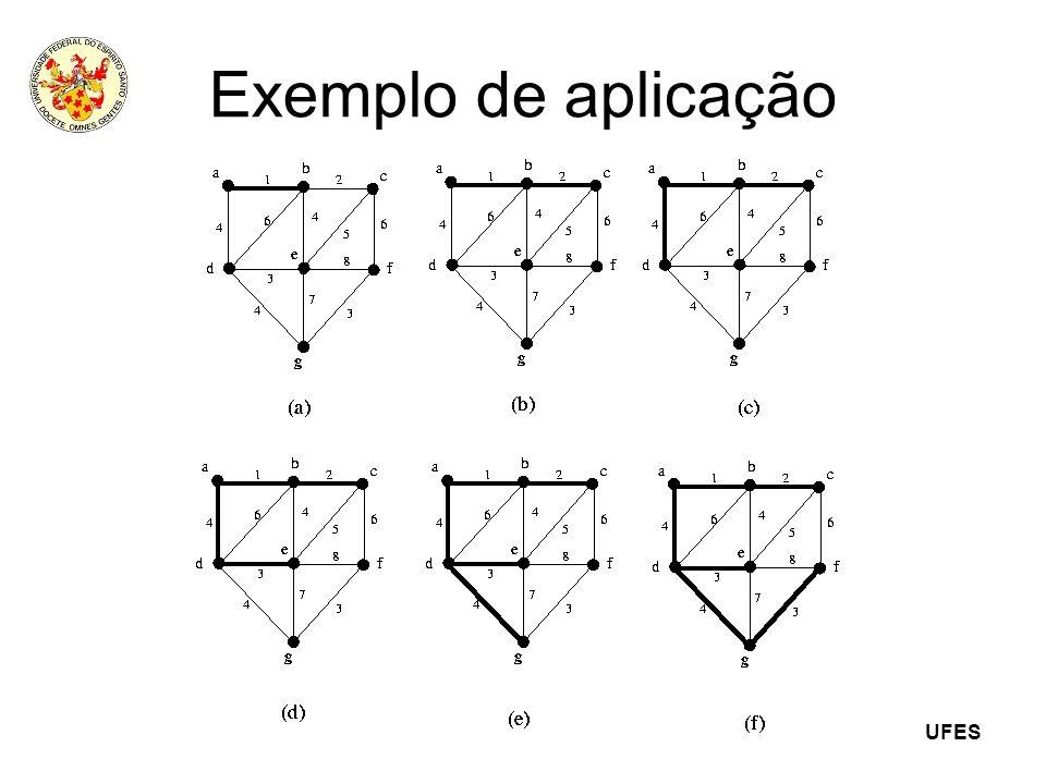 UFES Exemplo de aplicação