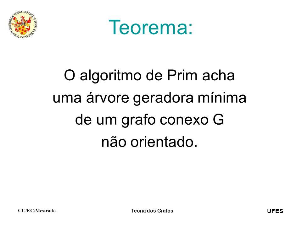 UFES CC/EC/Mestrado Teoria dos Grafos Teorema: O algoritmo de Prim acha uma árvore geradora mínima de um grafo conexo G não orientado.