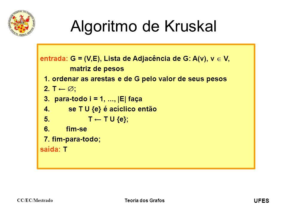 UFES CC/EC/Mestrado Teoria dos Grafos Algoritmo de Kruskal entrada: G = (V,E), Lista de Adjacência de G: A(v), v V, matriz de pesos 1. ordenar as ares