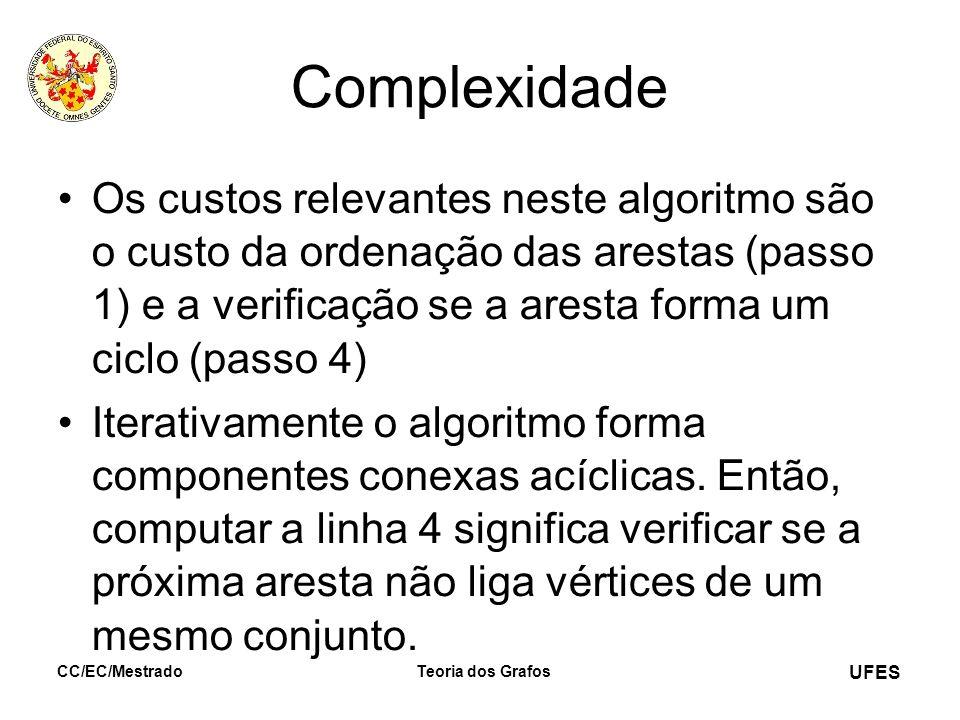 UFES CC/EC/MestradoTeoria dos Grafos Complexidade Os custos relevantes neste algoritmo são o custo da ordenação das arestas (passo 1) e a verificação